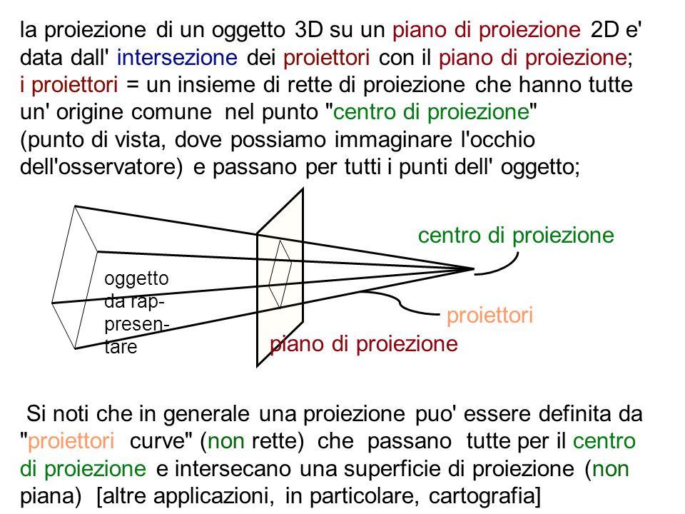 la proiezione di un oggetto 3D su un piano di proiezione 2D e data dall intersezione dei proiettori con il piano di proiezione; i proiettori = un insieme di rette di proiezione che hanno tutte un origine comune nel punto centro di proiezione (punto di vista, dove possiamo immaginare l occhio dell osservatore) e passano per tutti i punti dell oggetto; Si noti che in generale una proiezione puo essere definita da proiettori curve (non rette) che passano tutte per il centro di proiezione e intersecano una superficie di proiezione (non piana) [altre applicazioni, in particolare, cartografia]